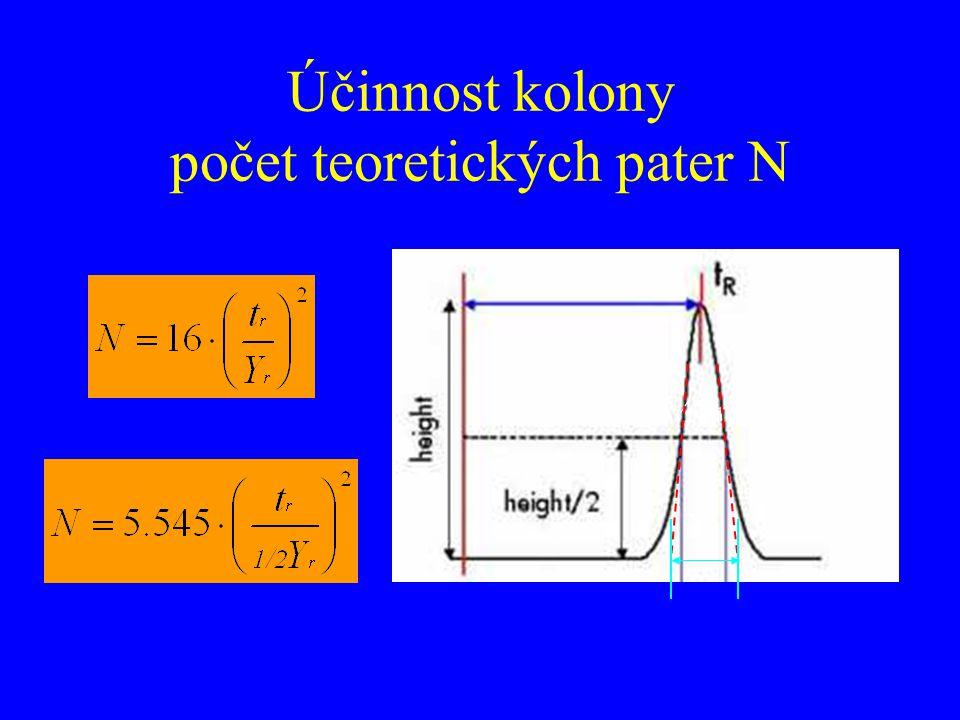 Účinnost kolony počet teoretických pater N