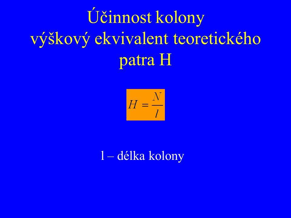 Účinnost kolony výškový ekvivalent teoretického patra H