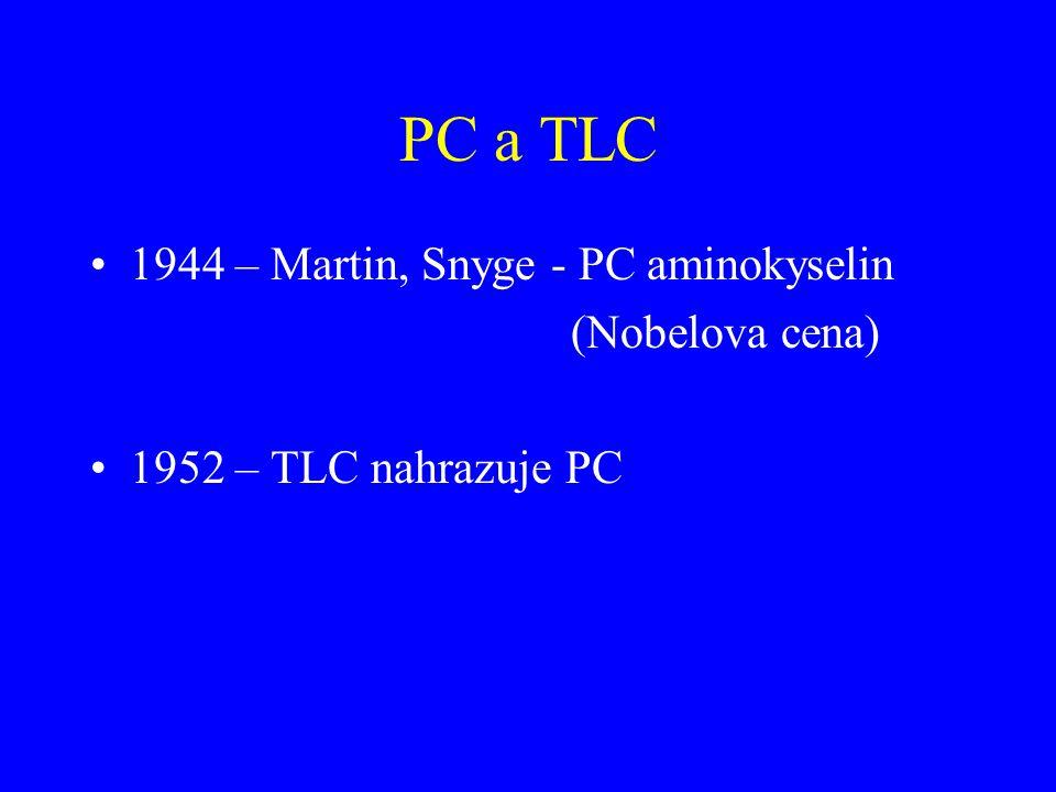 PC a TLC 1944 – Martin, Snyge - PC aminokyselin (Nobelova cena)