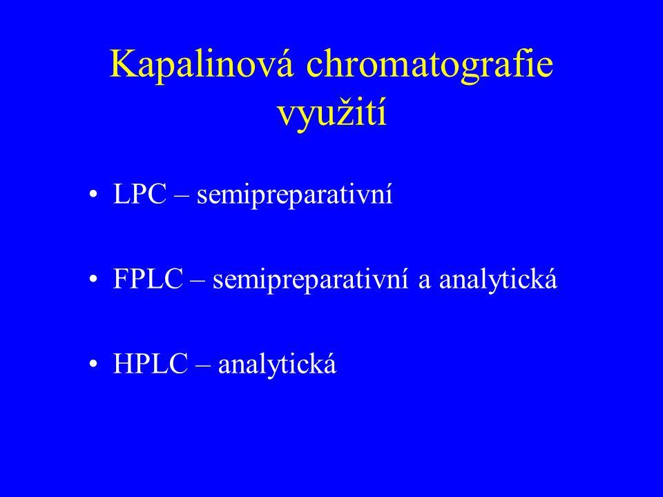 Kapalinová chromatografie využití