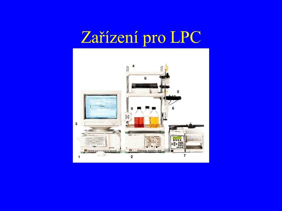 Zařízení pro LPC