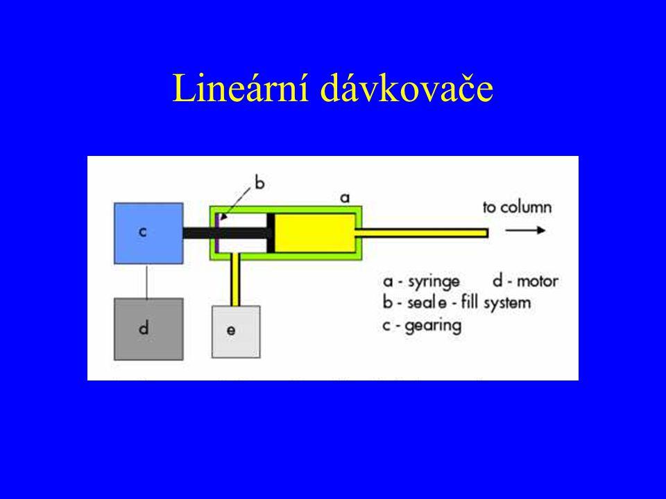 Lineární dávkovače