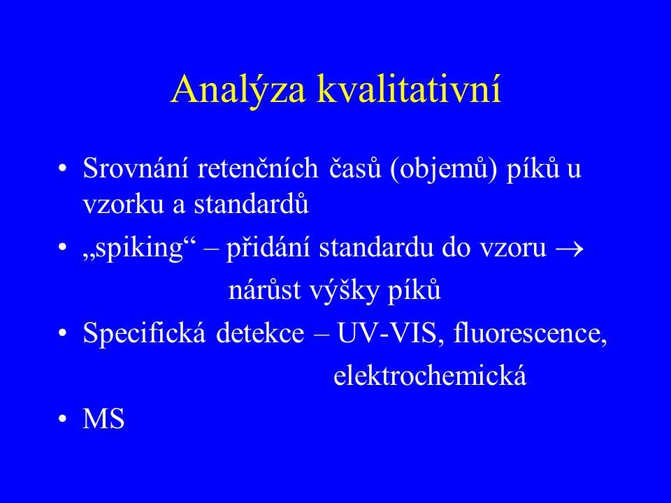 """Analýza kvalitativní Srovnání retenčních časů (objemů) píků u vzorku a standardů. """"spiking – přidání standardu do vzoru """