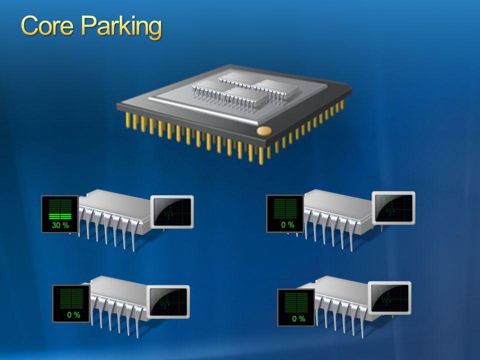 Core Parking