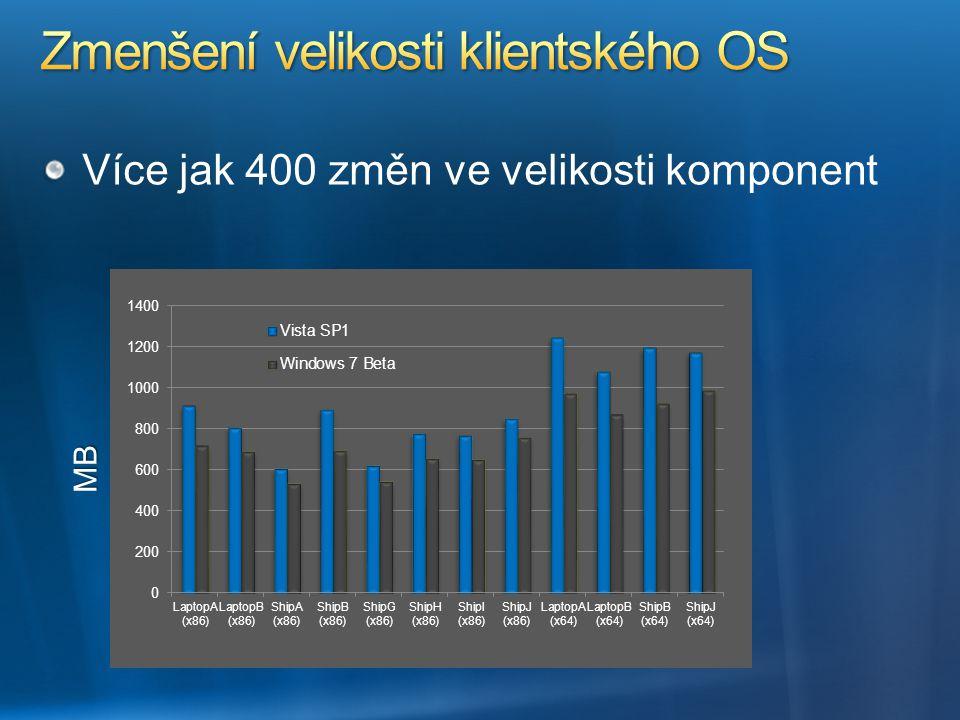 Zmenšení velikosti klientského OS