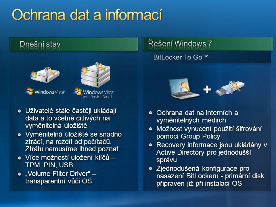 Ochrana dat a informací