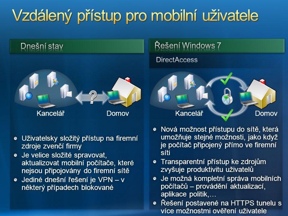 Vzdálený přístup pro mobilní uživatele