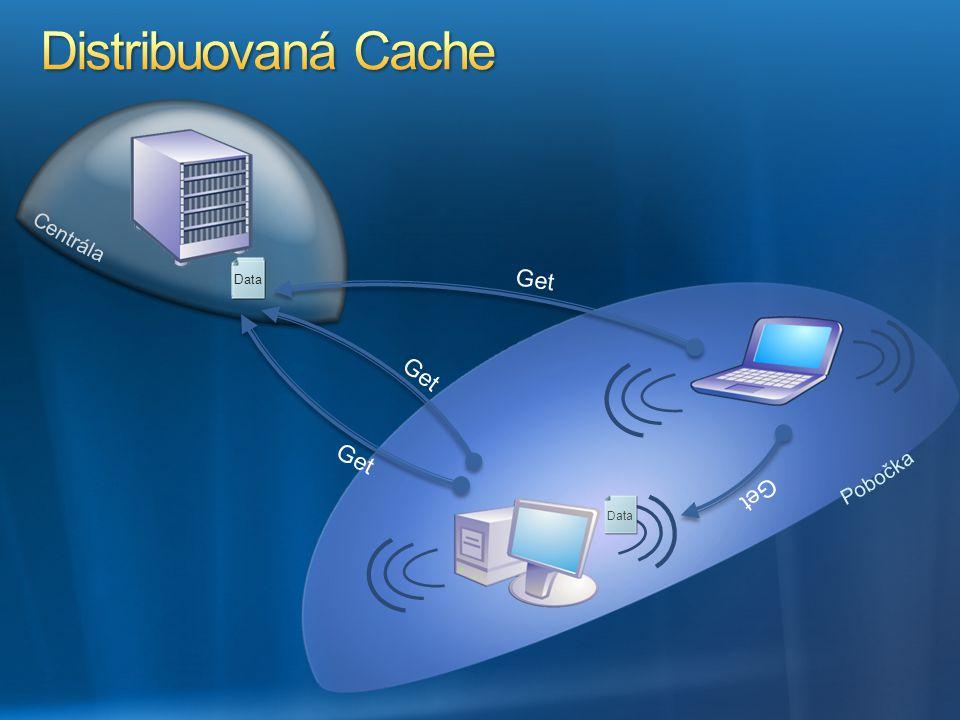 Distribuovaná Cache Get Get Get Get Centrála Pobočka Data Data ID ID