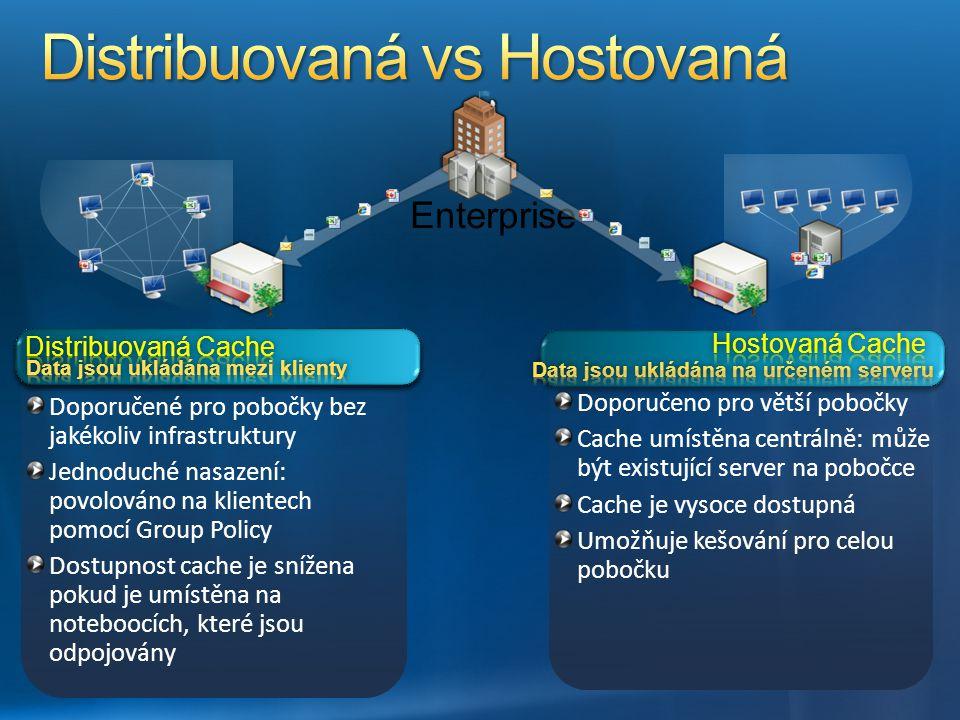 Distribuovaná vs Hostovaná