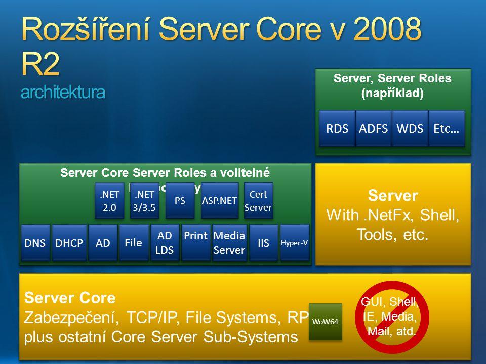 Rozšíření Server Core v 2008 R2 architektura