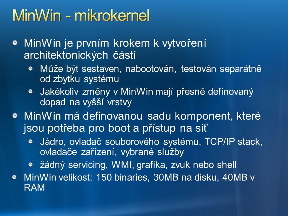 MinWin - mikrokernel MinWin je prvním krokem k vytvoření architektonických částí.