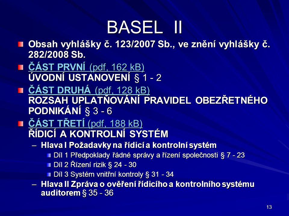 BASEL II Obsah vyhlášky č. 123/2007 Sb., ve znění vyhlášky č. 282/2008 Sb. ČÁST PRVNÍ (pdf, 162 kB) ÚVODNÍ USTANOVENÍ § 1 - 2.