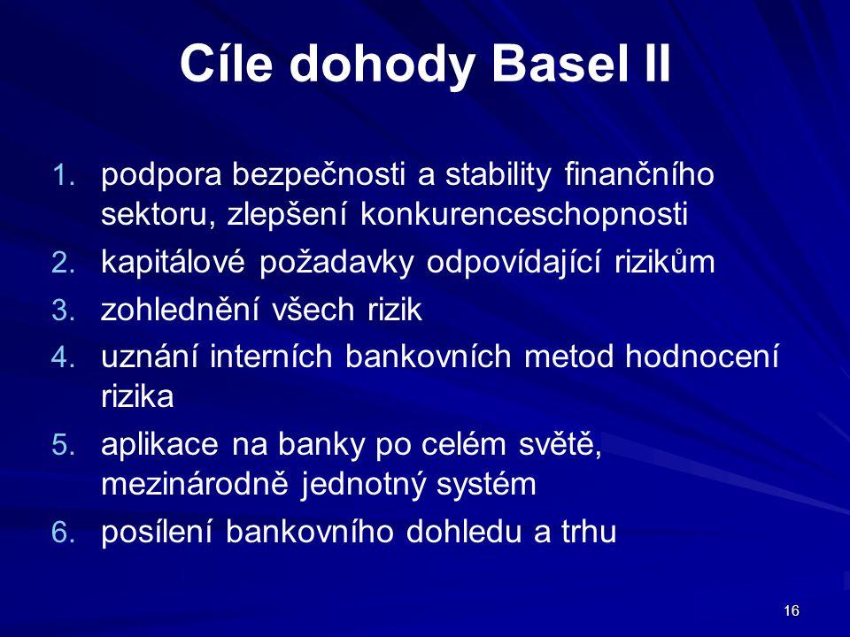 Cíle dohody Basel II podpora bezpečnosti a stability finančního sektoru, zlepšení konkurenceschopnosti.