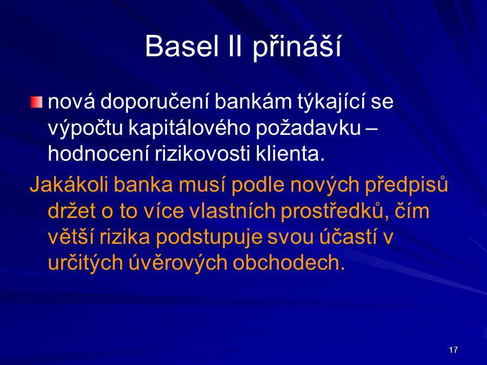 Basel II přináší nová doporučení bankám týkající se výpočtu kapitálového požadavku – hodnocení rizikovosti klienta.