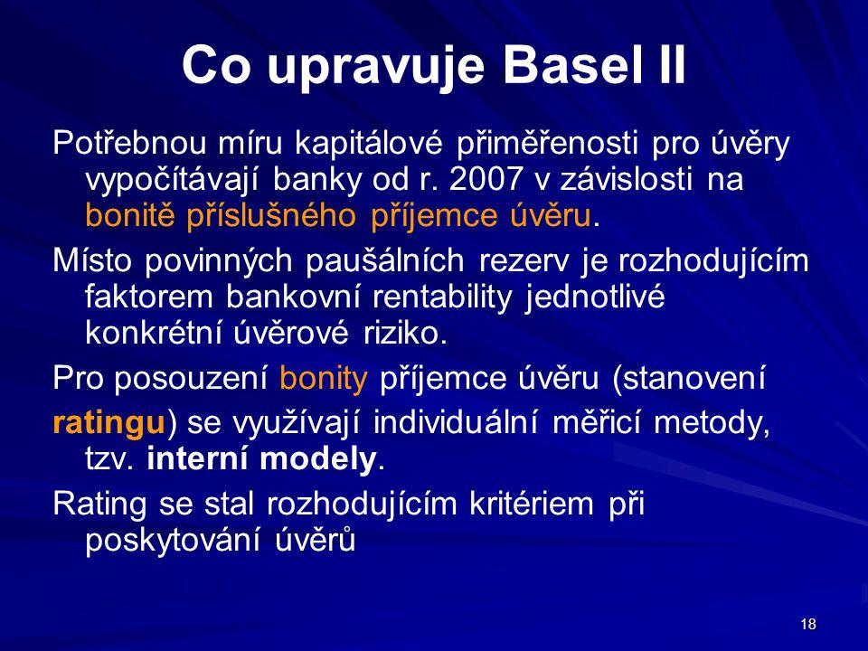 Co upravuje Basel II