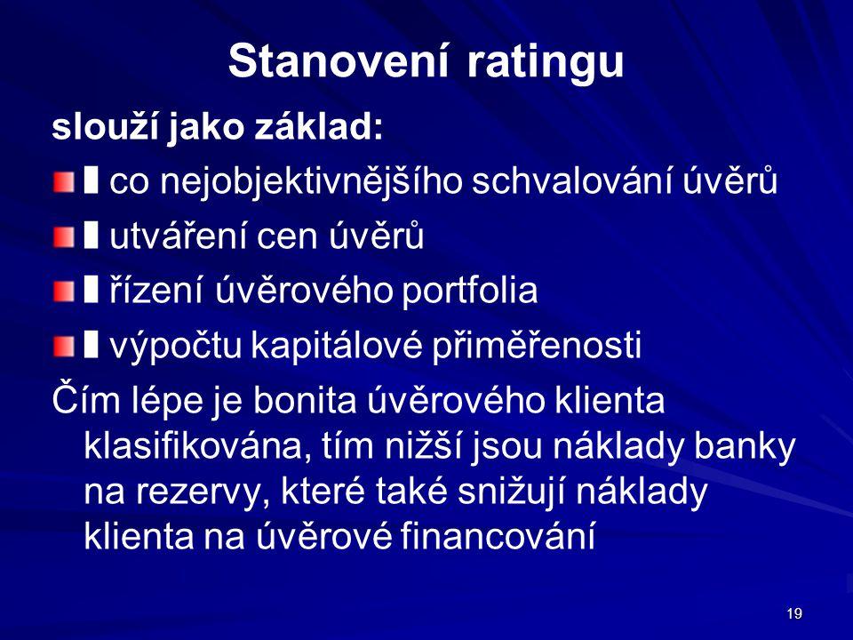 Stanovení ratingu slouží jako základ:
