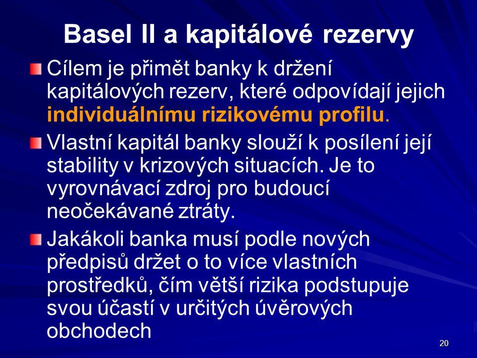 Basel II a kapitálové rezervy