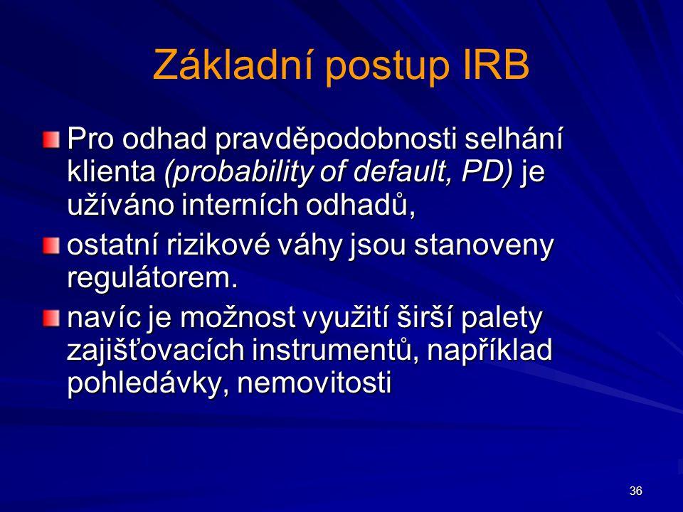 Základní postup IRB Pro odhad pravděpodobnosti selhání klienta (probability of default, PD) je užíváno interních odhadů,