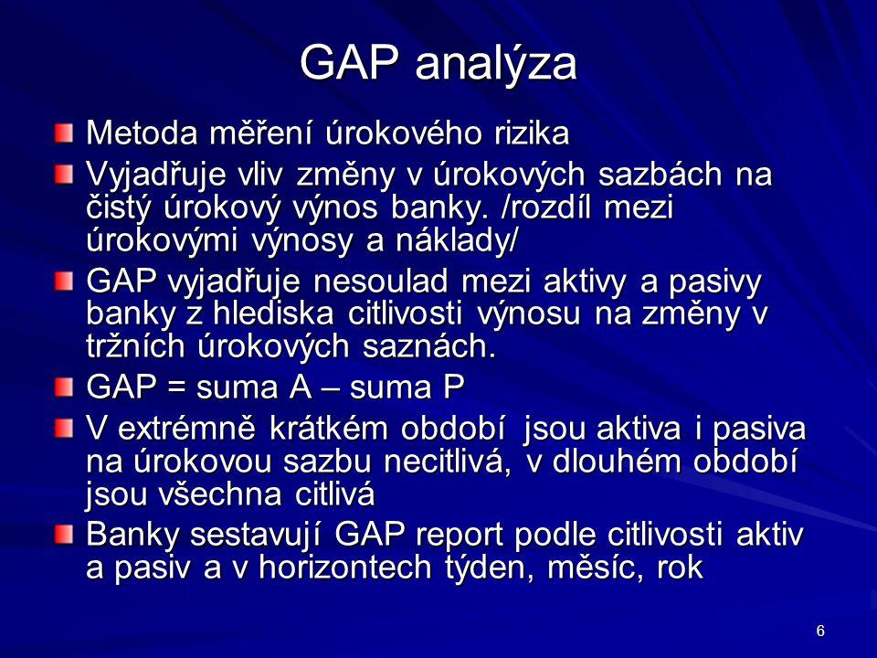 GAP analýza Metoda měření úrokového rizika