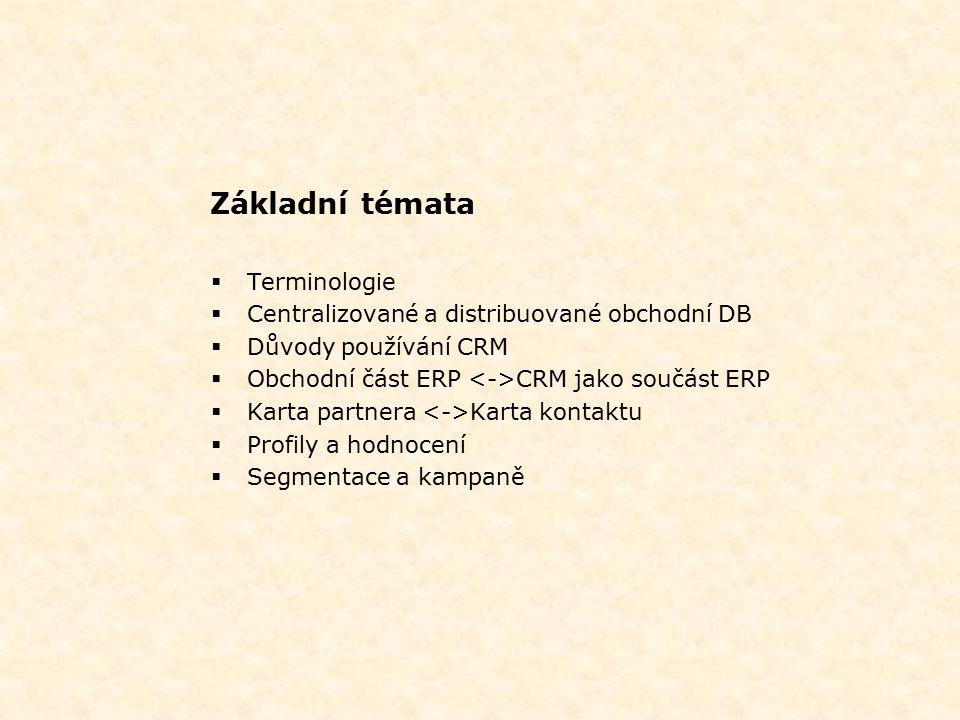 Základní témata Terminologie