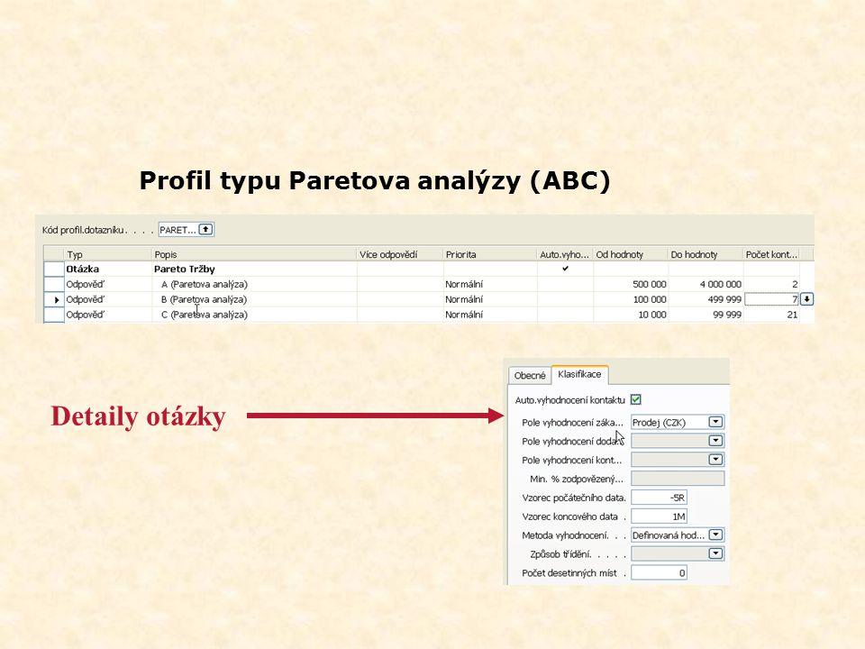 Profil typu Paretova analýzy (ABC)