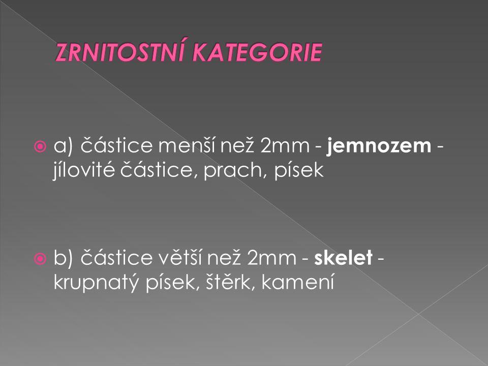 ZRNITOSTNÍ KATEGORIE a) částice menší než 2mm - jemnozem - jílovité částice, prach, písek.