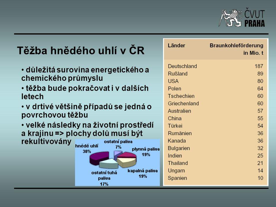 Těžba hnědého uhlí v ČR důležitá surovina energetického a chemického průmyslu. těžba bude pokračovat i v dalších letech.