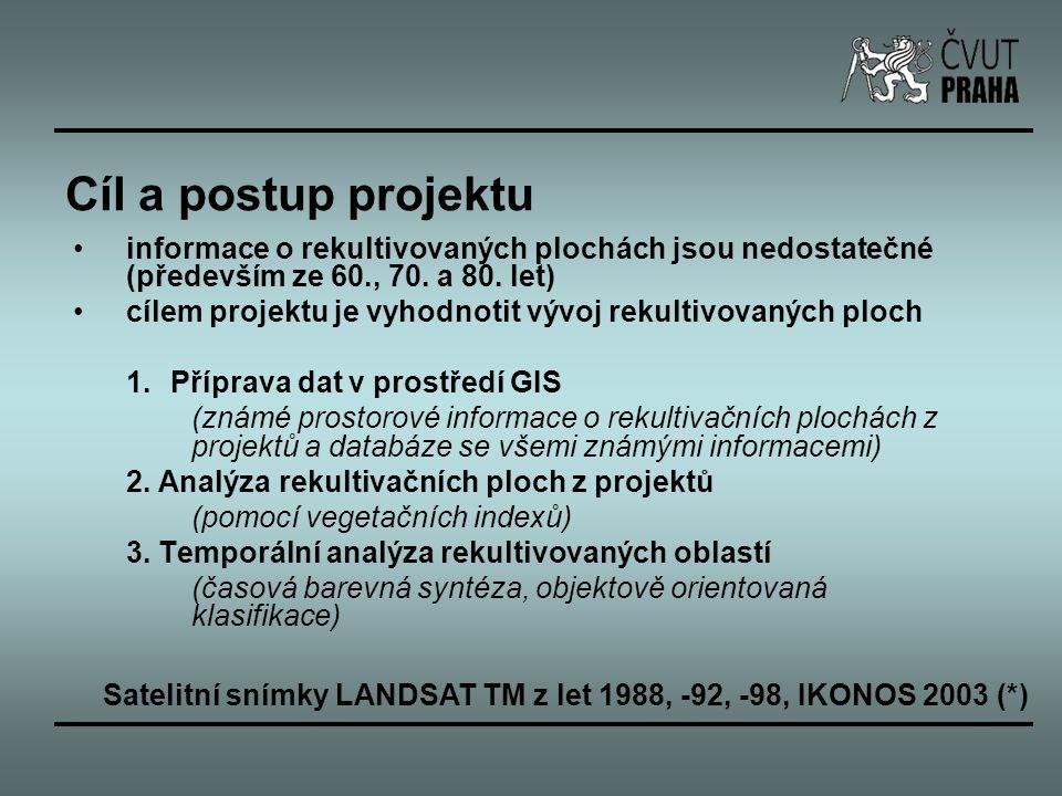 Cíl a postup projektu informace o rekultivovaných plochách jsou nedostatečné (především ze 60., 70. a 80. let)
