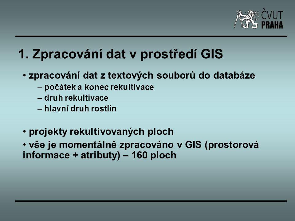 1. Zpracování dat v prostředí GIS
