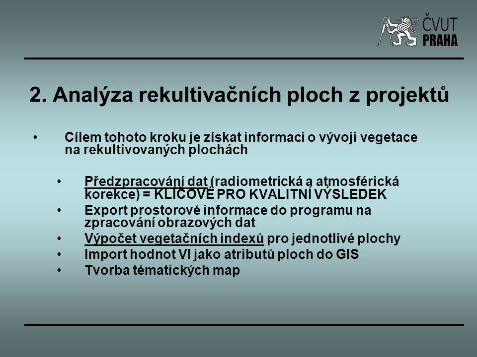 2. Analýza rekultivačních ploch z projektů