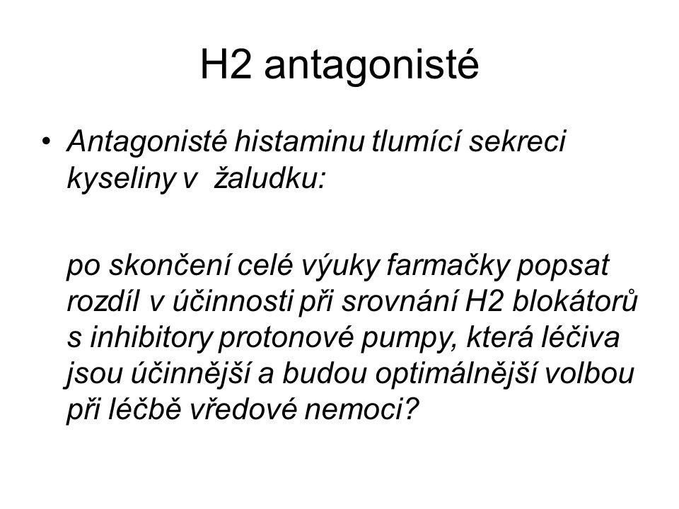 H2 antagonisté Antagonisté histaminu tlumící sekreci kyseliny v žaludku: