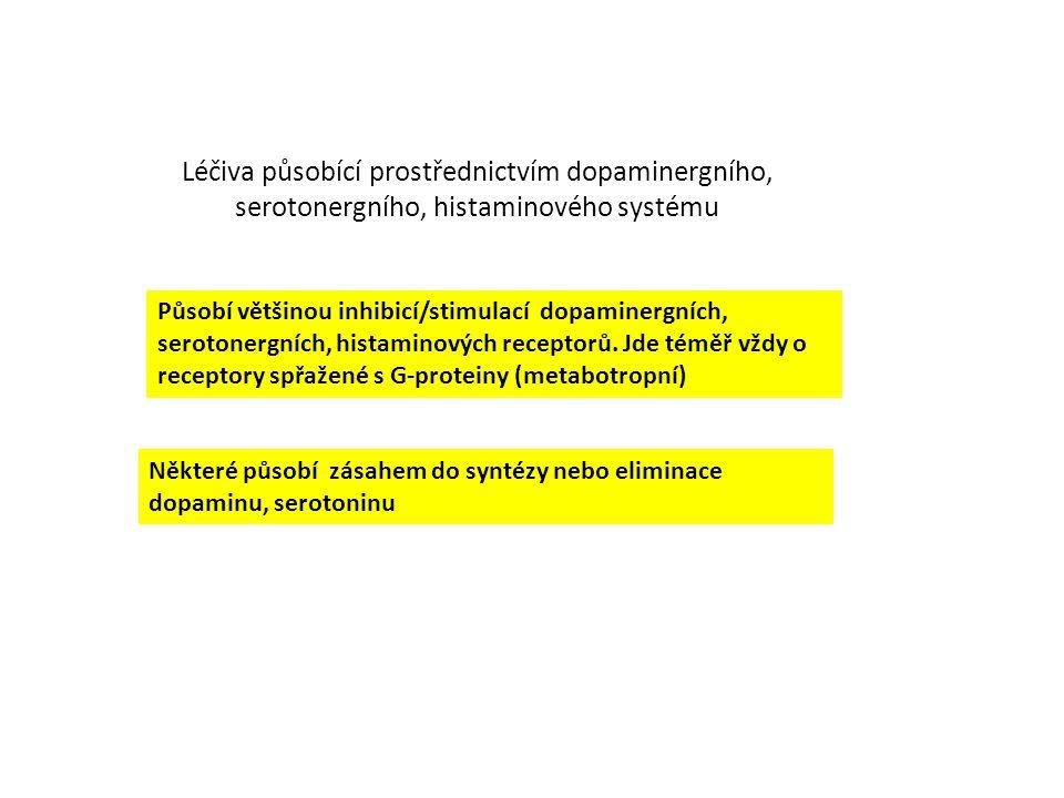 Léčiva působící prostřednictvím dopaminergního, serotonergního, histaminového systému