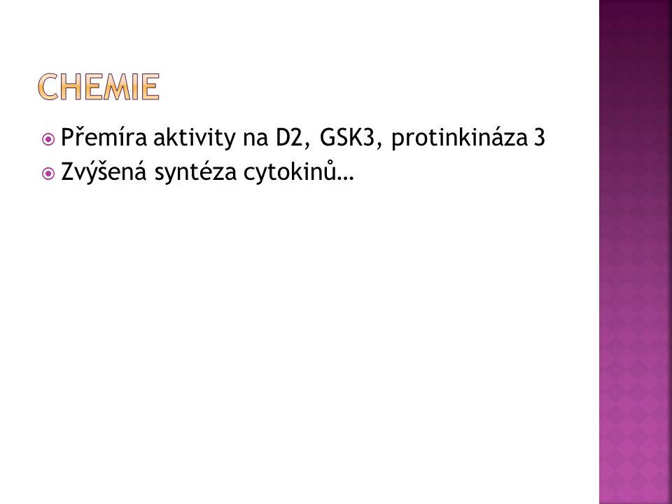 Chemie Přemíra aktivity na D2, GSK3, protinkináza 3