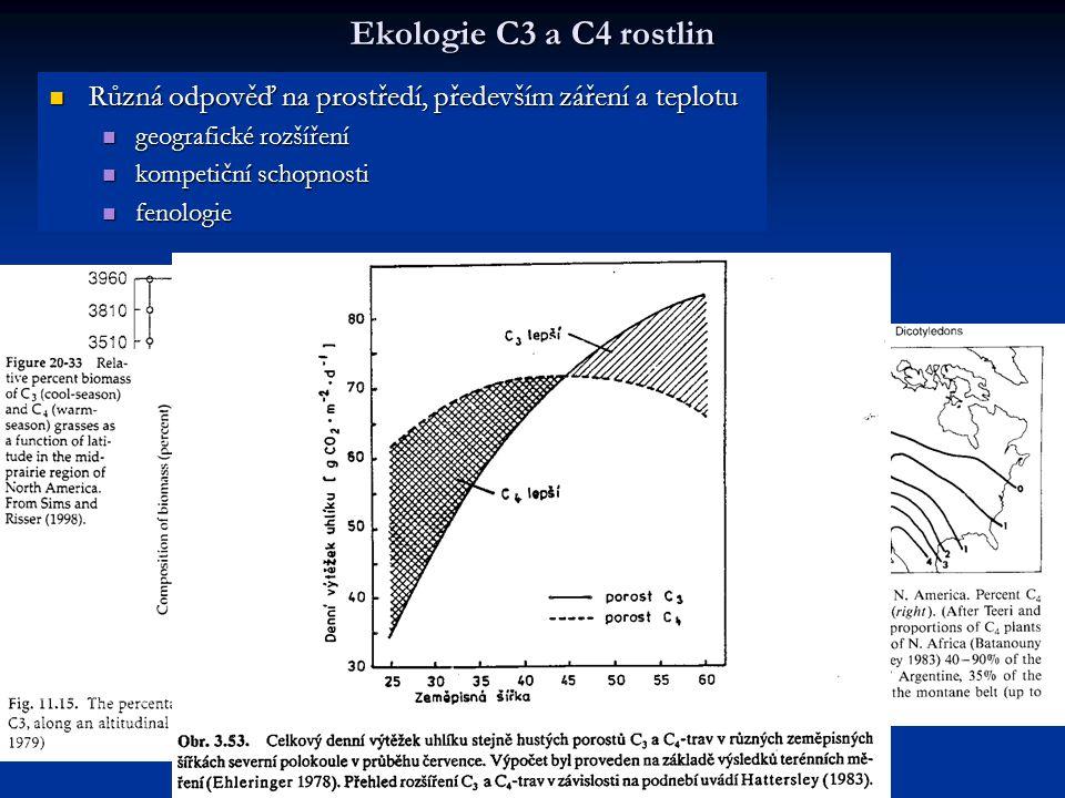 Ekologie C3 a C4 rostlin Různá odpověď na prostředí, především záření a teplotu. geografické rozšíření.