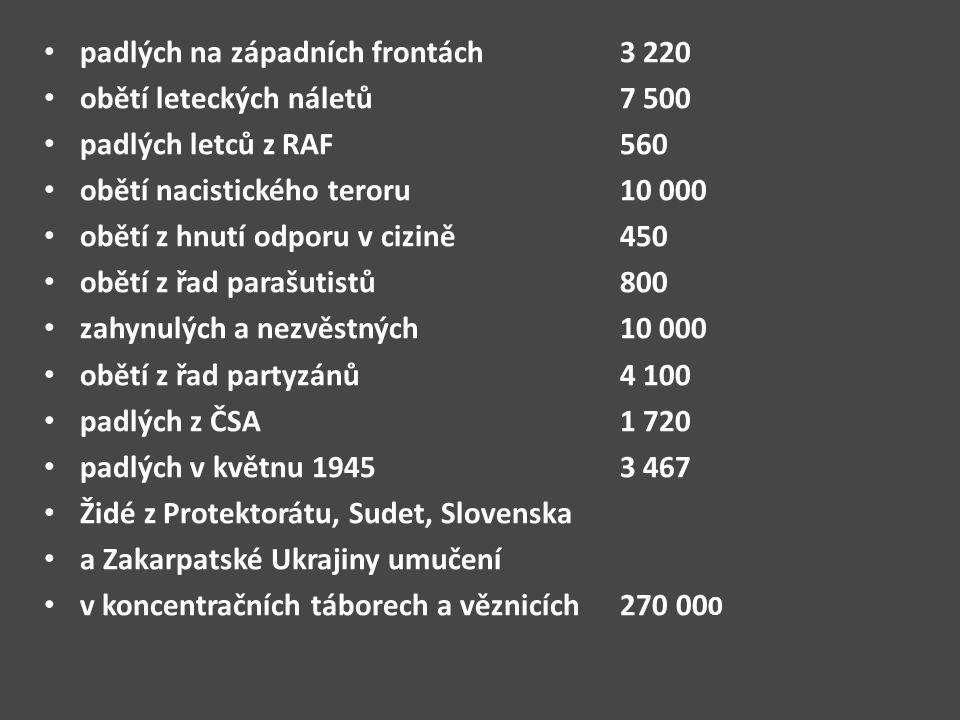 padlých na západních frontách 3 220