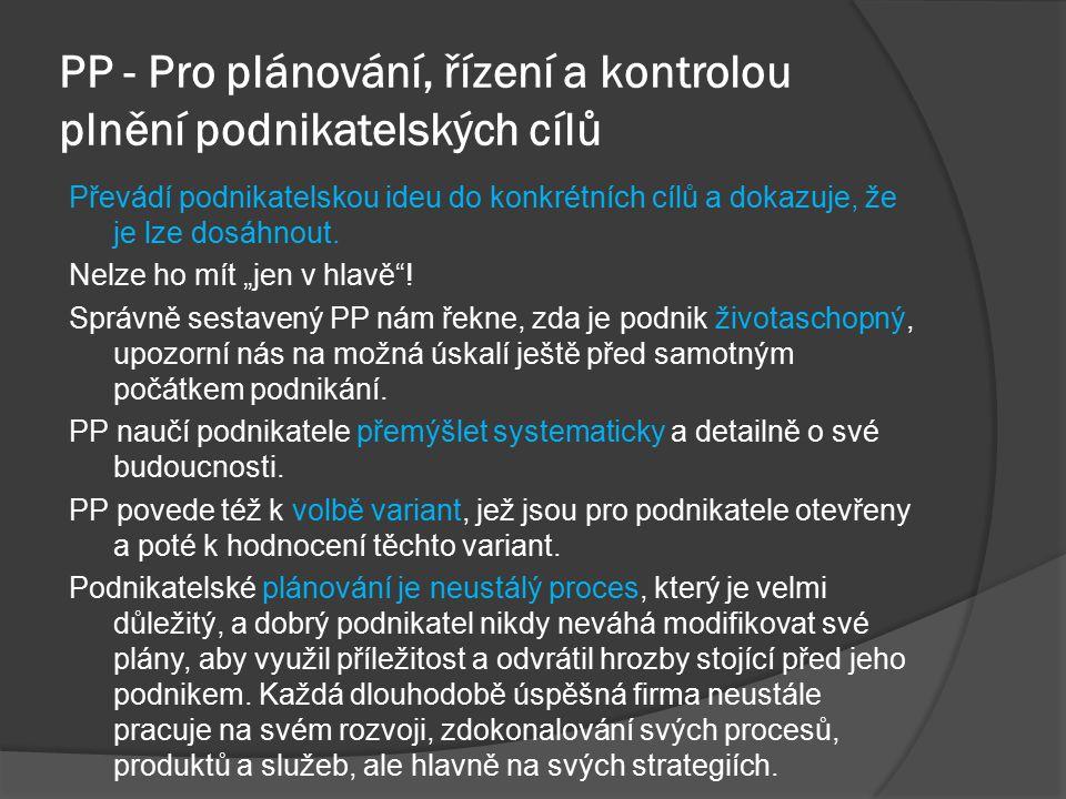 PP - Pro plánování, řízení a kontrolou plnění podnikatelských cílů