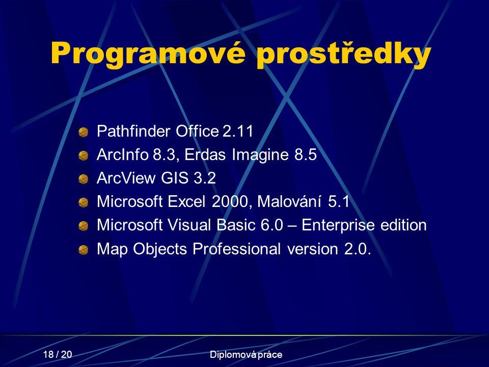 Programové prostředky