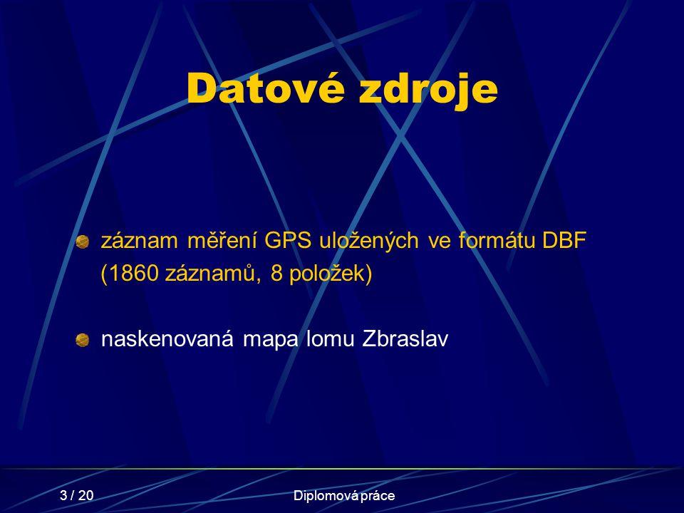 Datové zdroje záznam měření GPS uložených ve formátu DBF