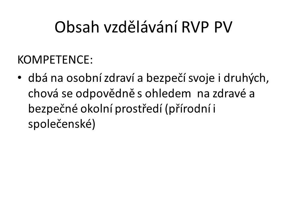 Obsah vzdělávání RVP PV