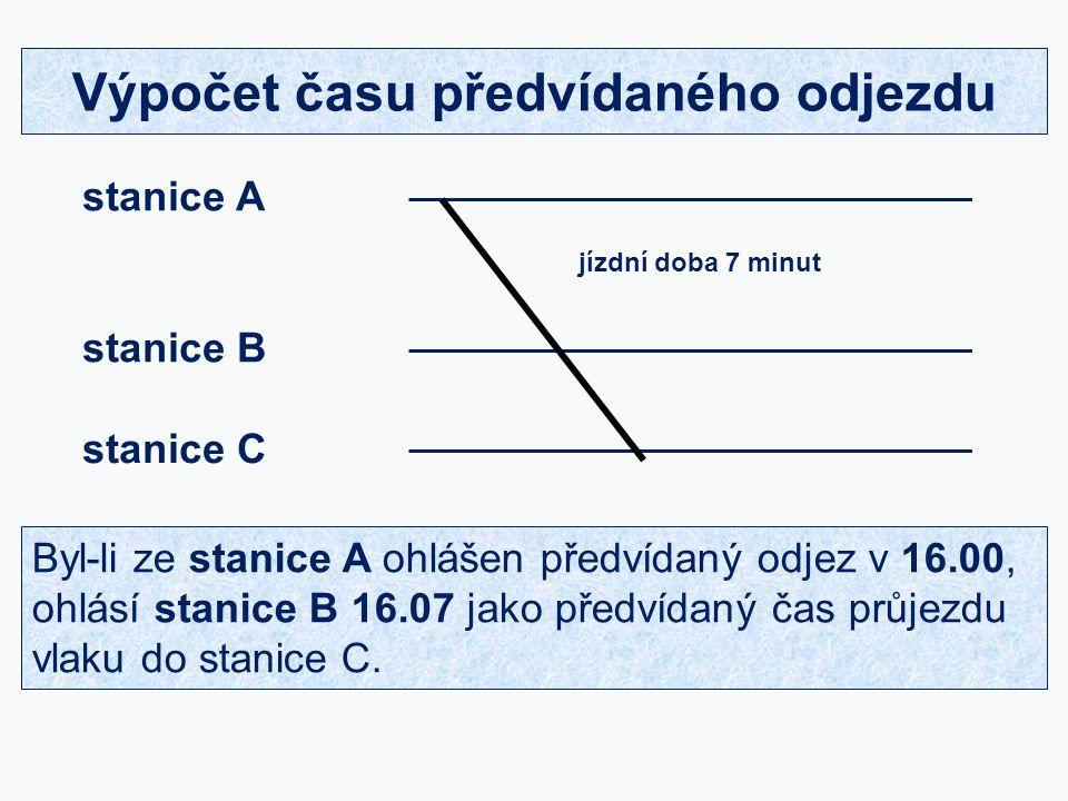 Výpočet času předvídaného odjezdu