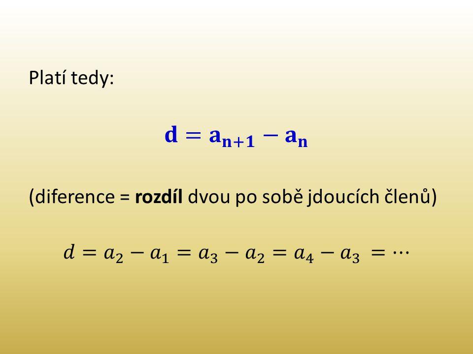 Platí tedy: 𝐝= 𝐚 𝐧+𝟏 − 𝐚 𝐧.