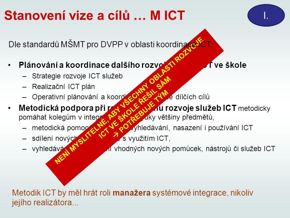 Stanovení vize a cílů … M ICT
