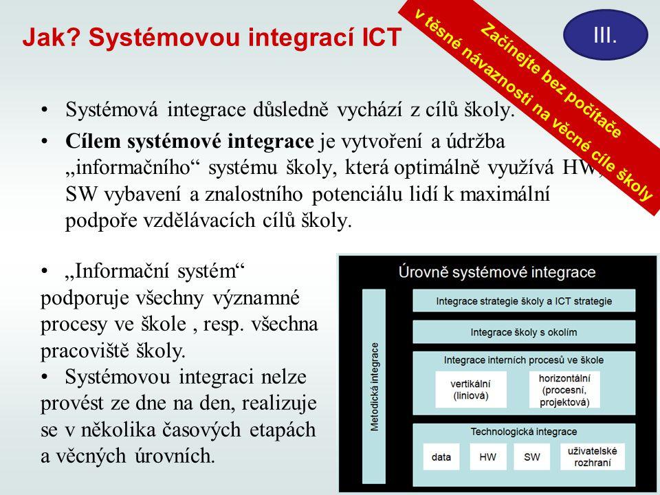 Jak Systémovou integrací ICT