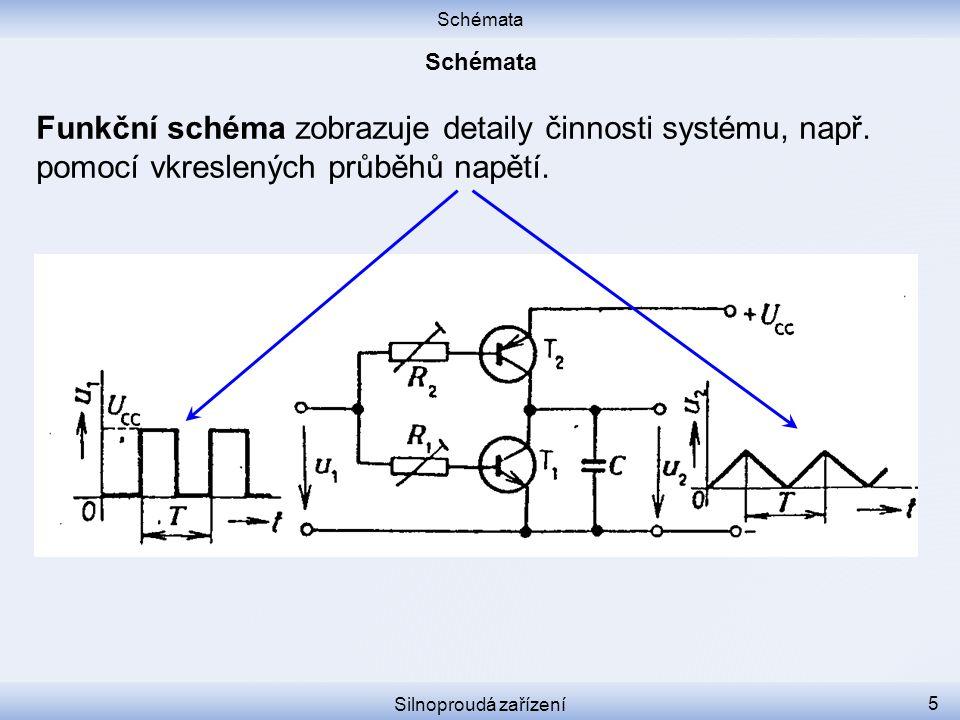Schémata Schémata. Funkční schéma zobrazuje detaily činnosti systému, např. pomocí vkreslených průběhů napětí.