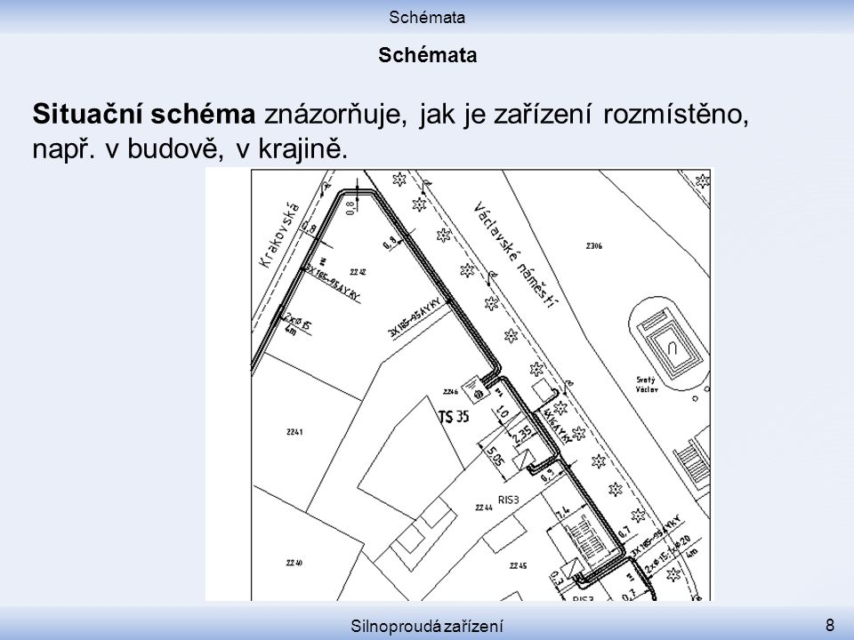 Schémata Schémata. Situační schéma znázorňuje, jak je zařízení rozmístěno, např. v budově, v krajině.