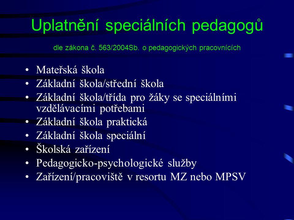 Uplatnění speciálních pedagogů dle zákona č. 563/2004Sb