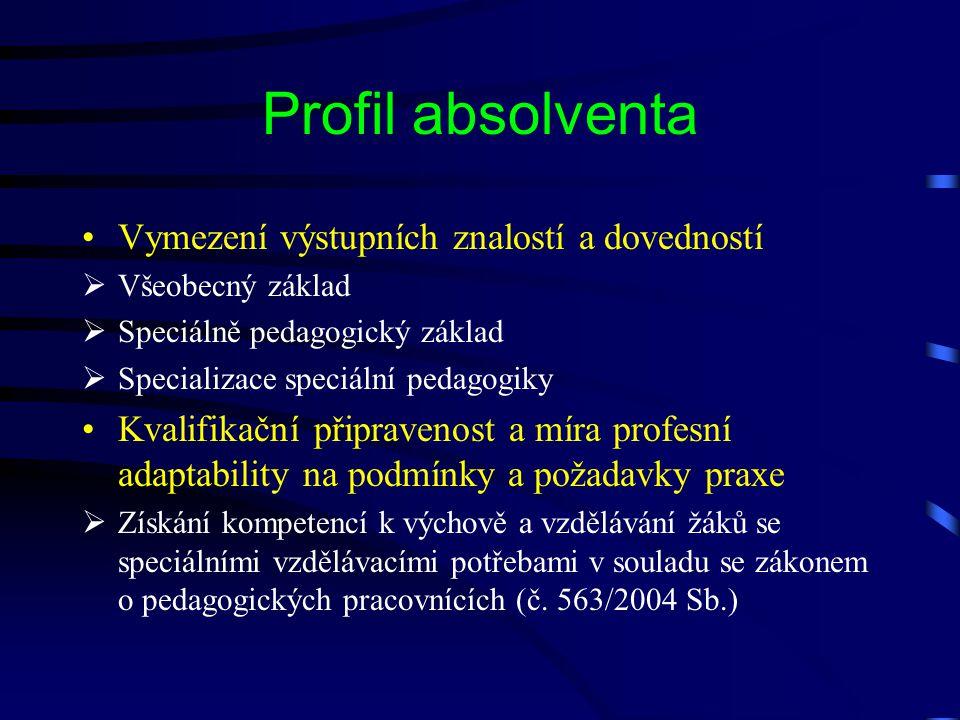 Profil absolventa Vymezení výstupních znalostí a dovedností