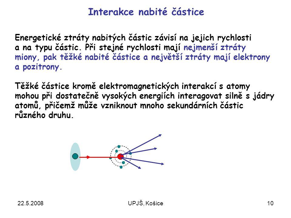 Interakce nabité částice