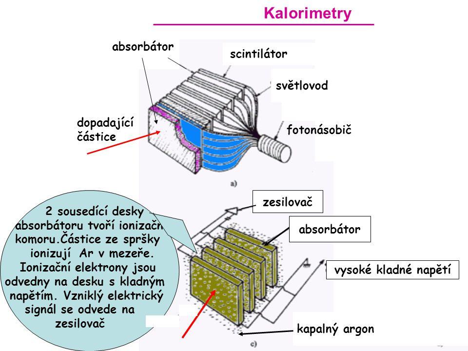Kalorimetry absorbátor scintilátor světlovod dopadající částice