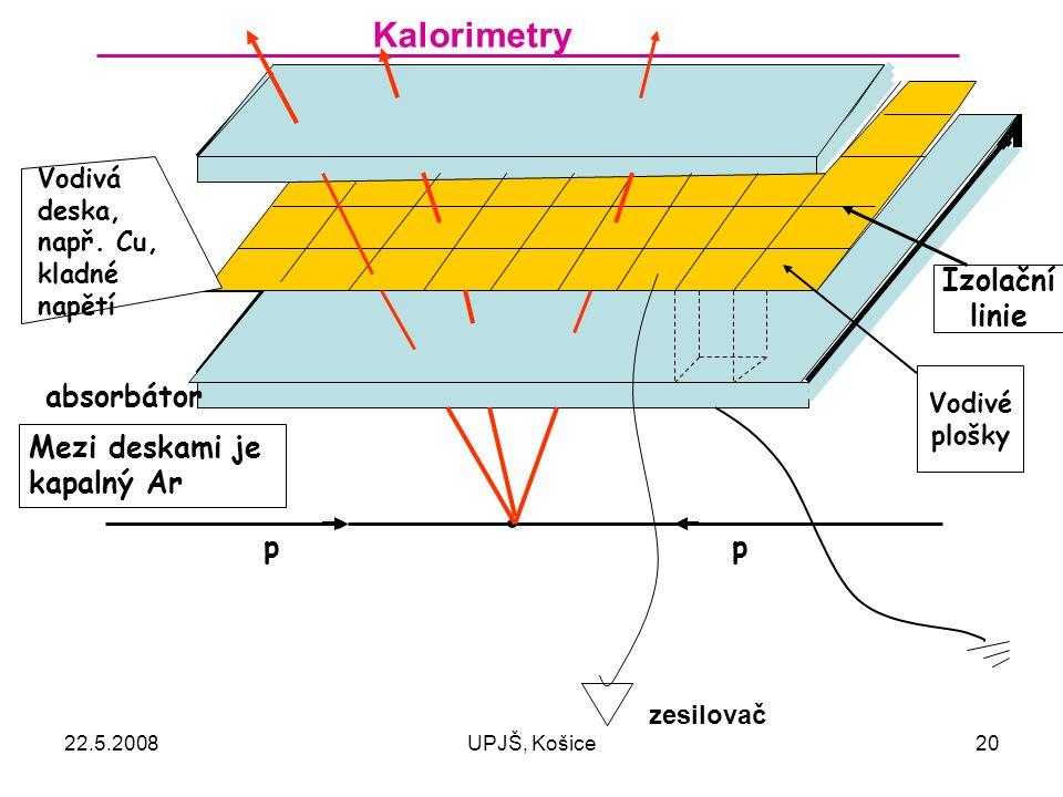 . Kalorimetry Izolační linie absorbátor Mezi deskami je kapalný Ar p p